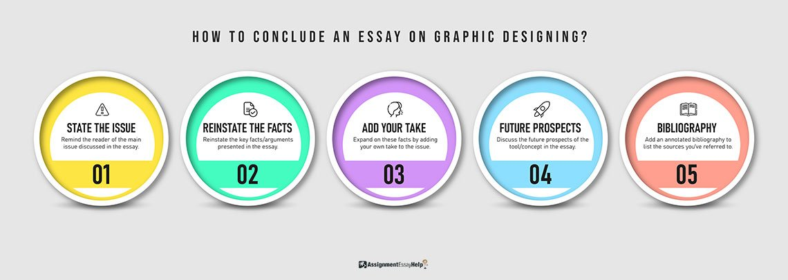 How to conclude an essay on Graphic Designing